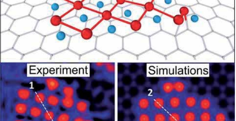 Russian scientists developed a new class of two-dimensional materials